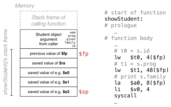 pass struct by value